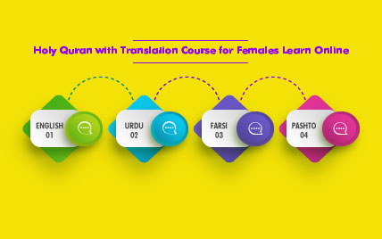 Learn Quran with Translation